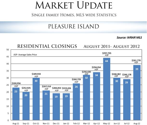 PI-Residential-Closings2