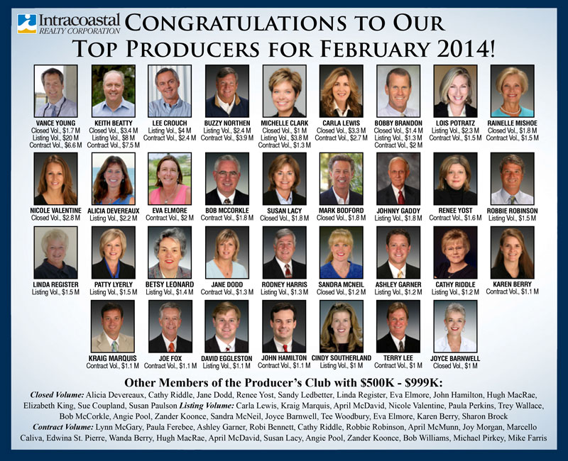 Congratulation To Our Top Producers for February 2014